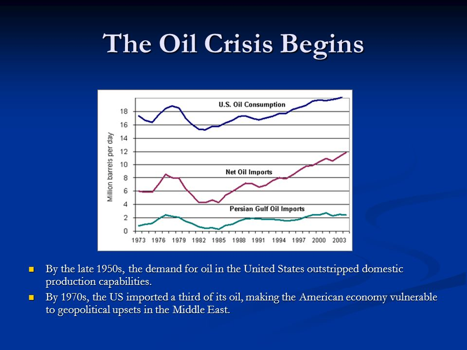 The Oil Crisis Begins By the late 1950s, the demand for oil in the United States outstripped domestic production capabilities.