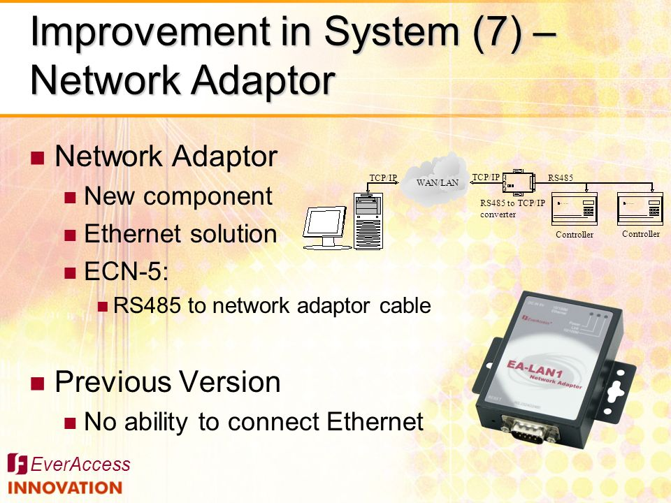 Improvement in System (7) – Network Adaptor