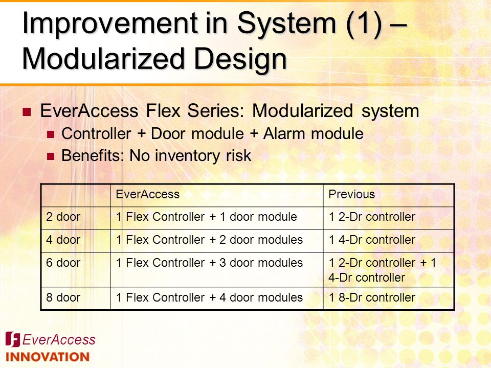 Improvement in System (1) – Modularized Design
