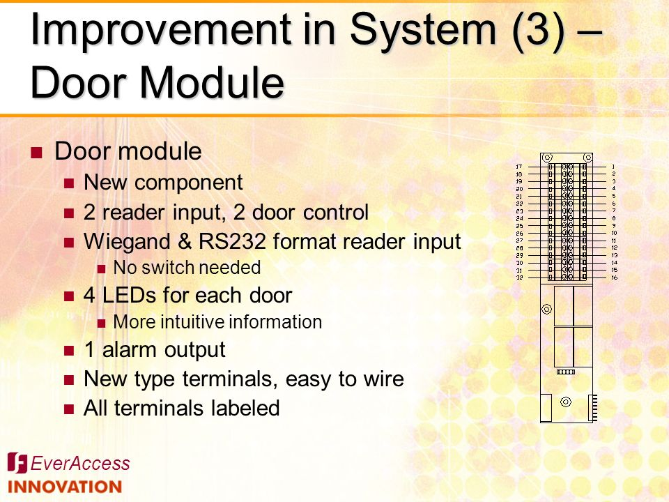 Improvement in System (3) –Door Module