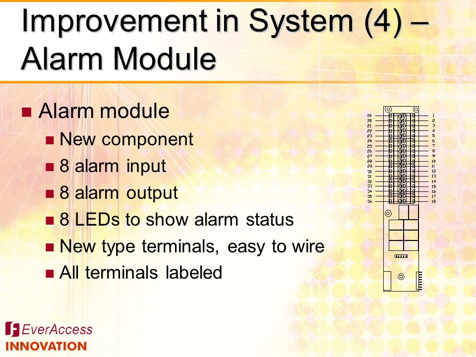 Improvement in System (4) – Alarm Module
