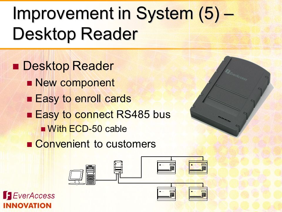 Improvement in System (5) – Desktop Reader