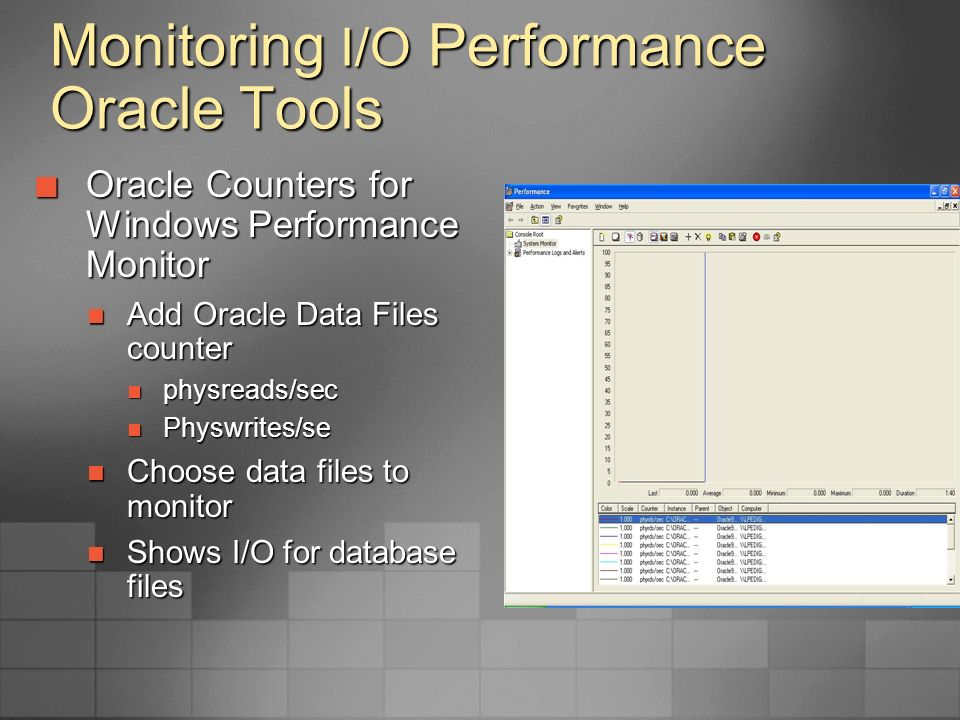 Monitoring I/O Performance Oracle Tools