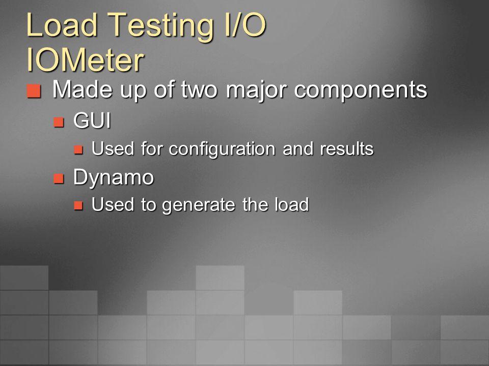 Load Testing I/O IOMeter
