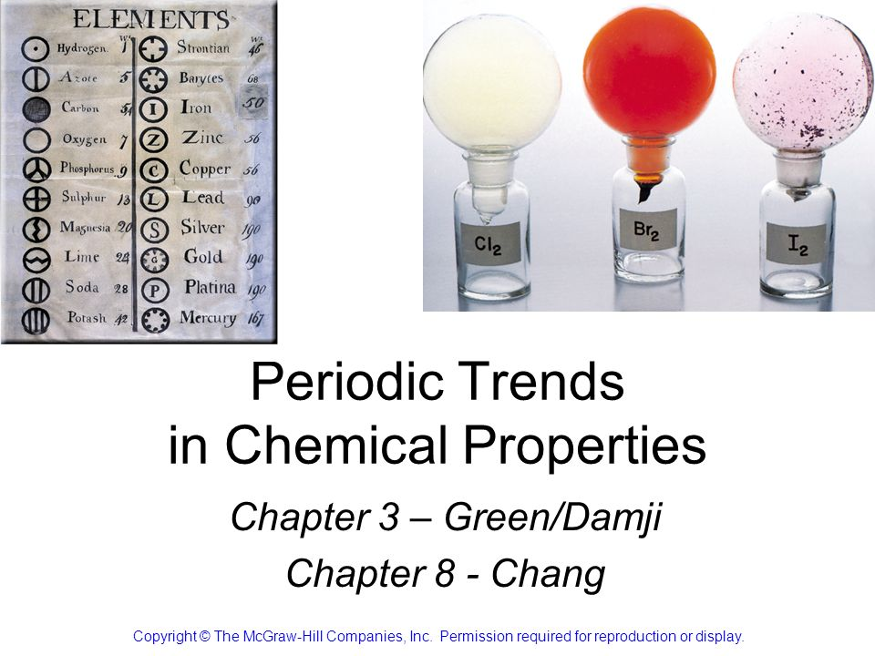 Periodic Trends in Chemical Properties