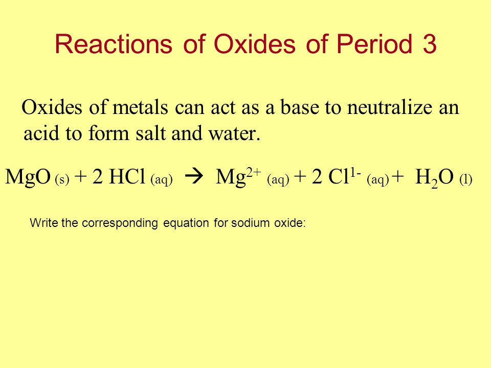 Reactions of Oxides of Period 3