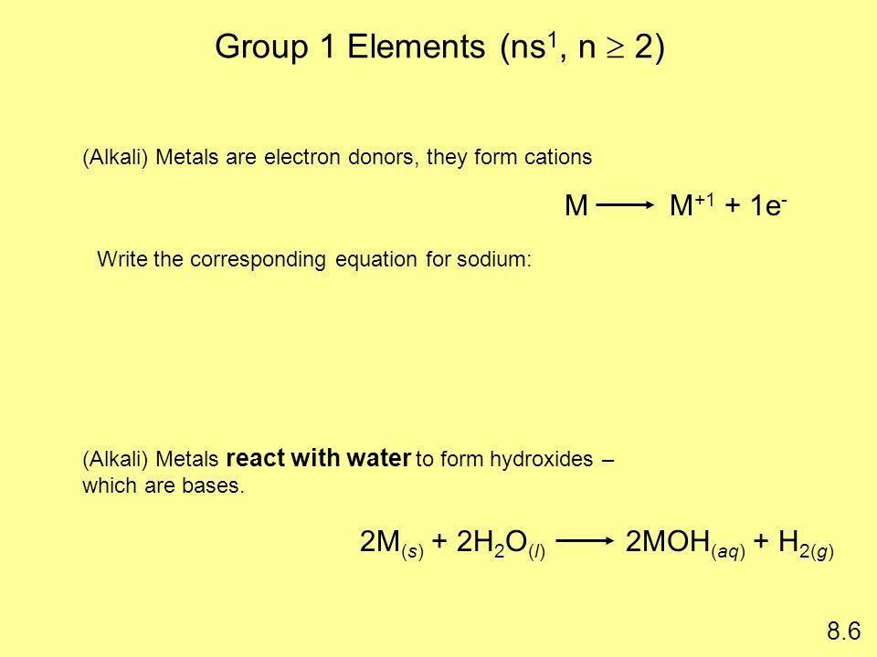 2M(s) + 2H2O(l) 2MOH(aq) + H2(g)