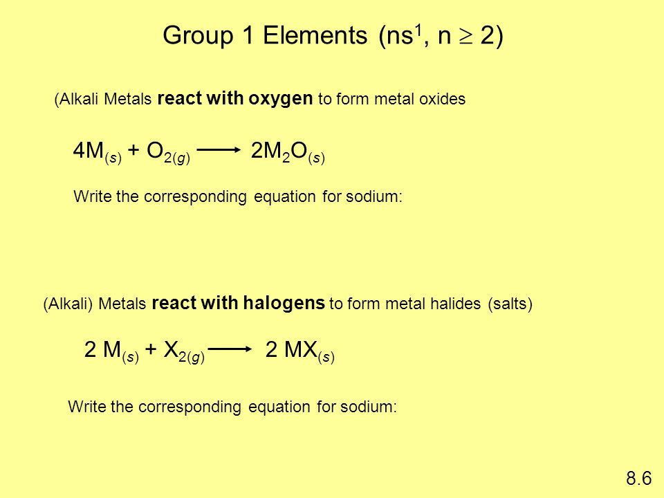 Group 1 Elements (ns1, n  2) 4M(s) + O2(g) 2M2O(s)