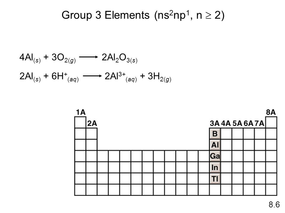Group 3 Elements (ns2np1, n  2)