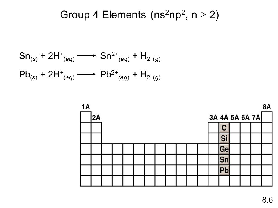 Group 4 Elements (ns2np2, n  2)