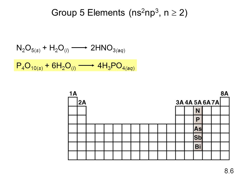 Group 5 Elements (ns2np3, n  2)