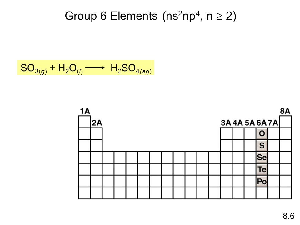 Group 6 Elements (ns2np4, n  2)
