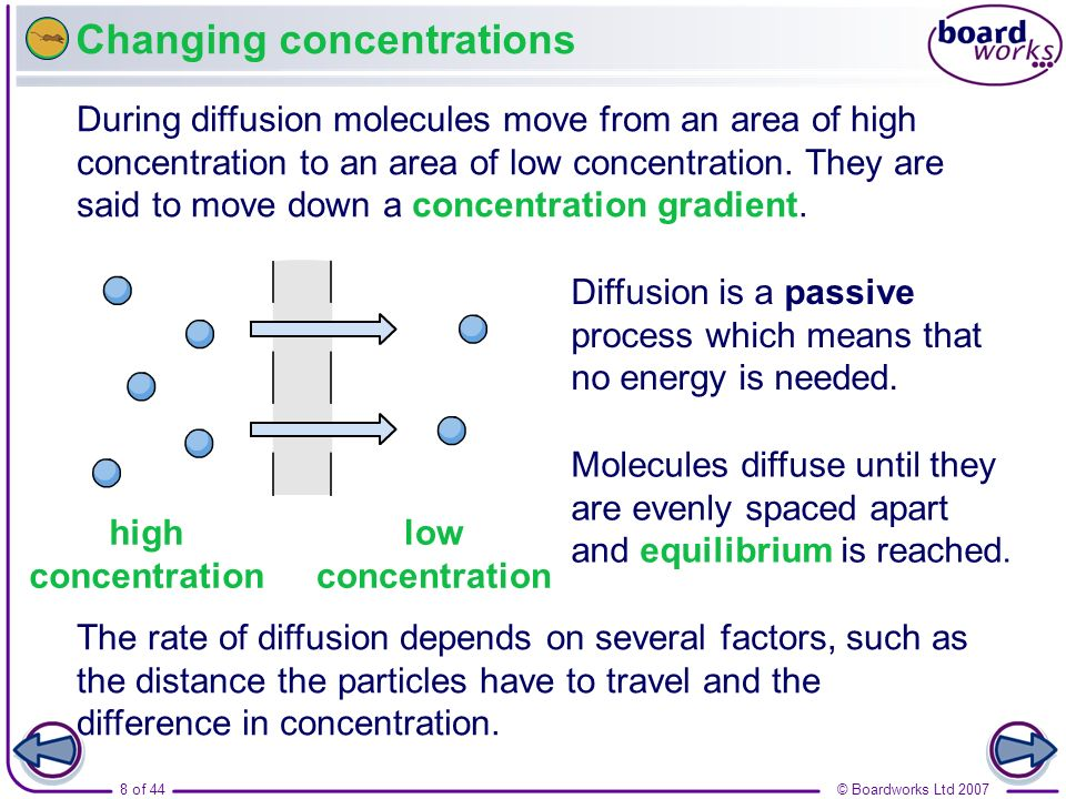 Changing concentrations