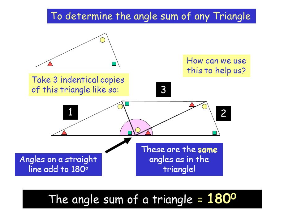 The angle sum of a triangle = 1800