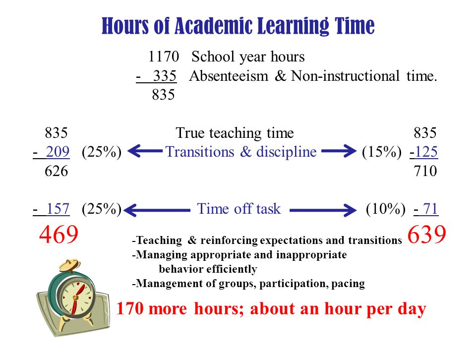 Hours of Academic Learning Time