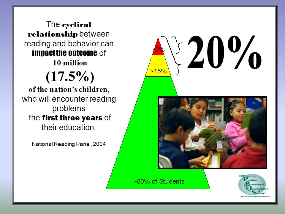 The cyclical relationship between reading and behavior can
