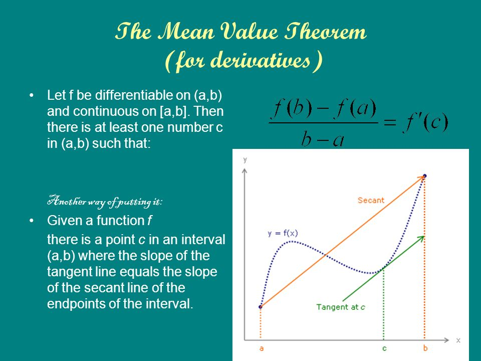 The Mean Value Theorem (for derivatives)