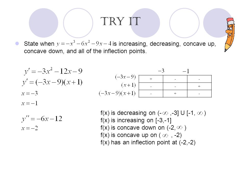 Try It State when is increasing, decreasing, concave up, concave down, and all of the inflection points.