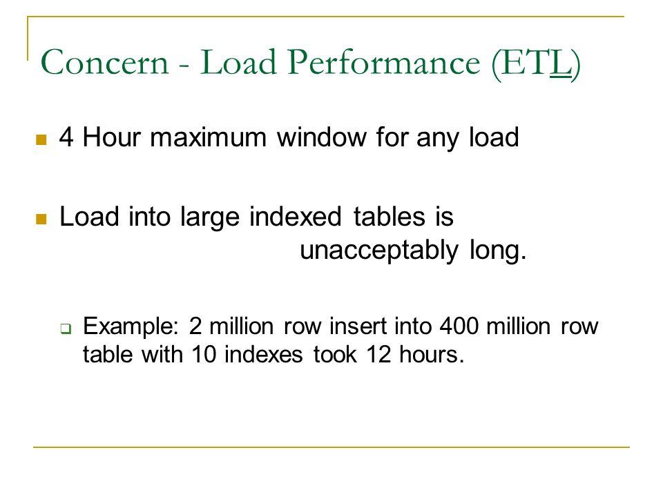 Concern - Load Performance (ETL)