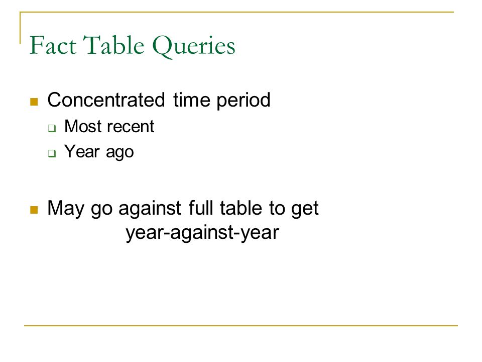 Fact Table Queries Concentrated time period
