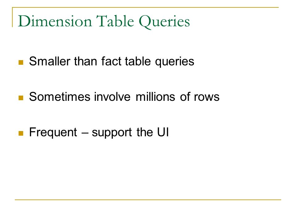 Dimension Table Queries