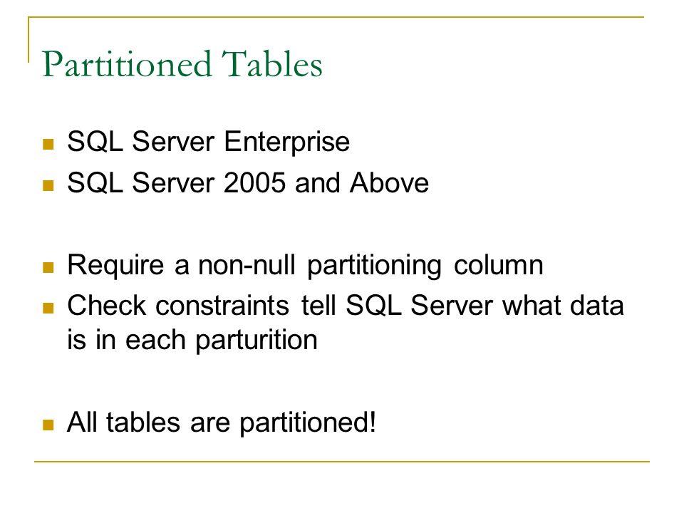 Partitioned Tables SQL Server Enterprise SQL Server 2005 and Above