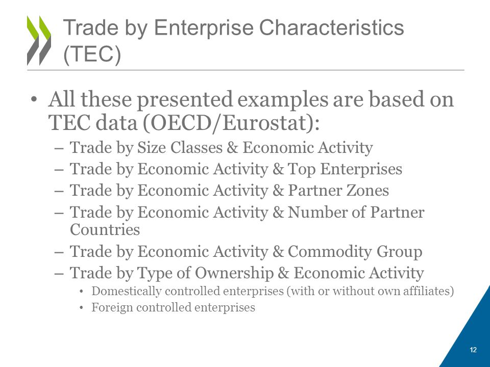 Trade by Enterprise Characteristics (TEC)
