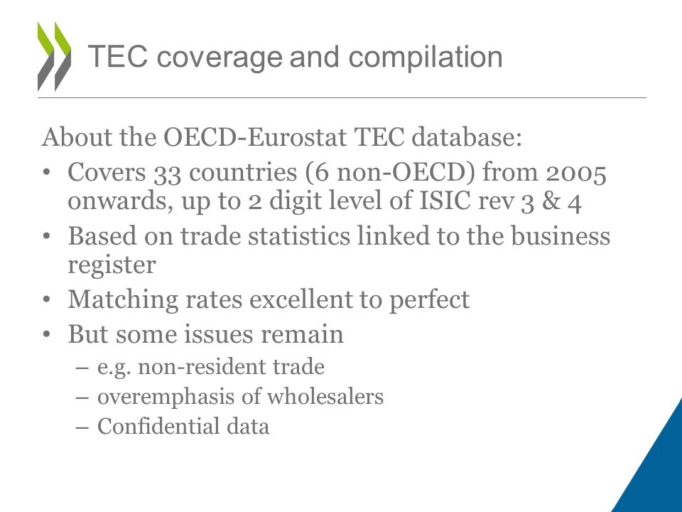 TEC coverage and compilation