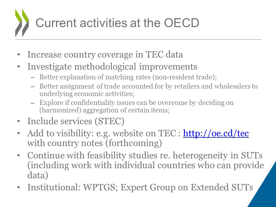 Current activities at the OECD