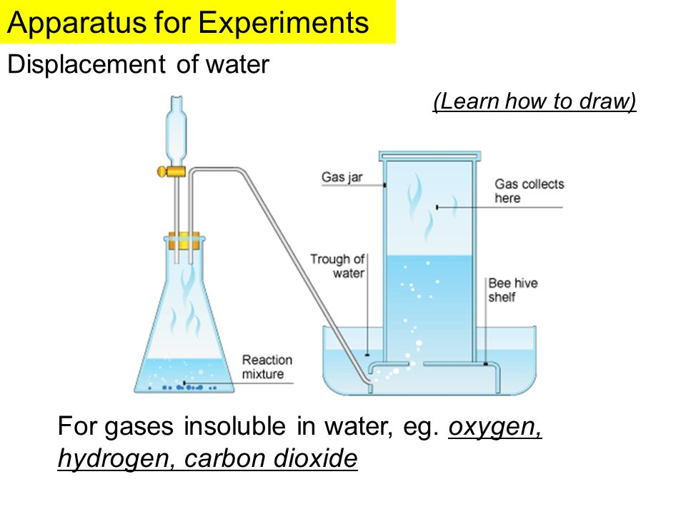 Apparatus for Experiments