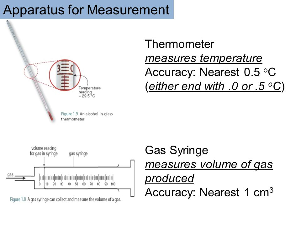 Apparatus for Measurement