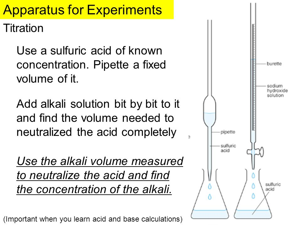 Classifying chemical reaction