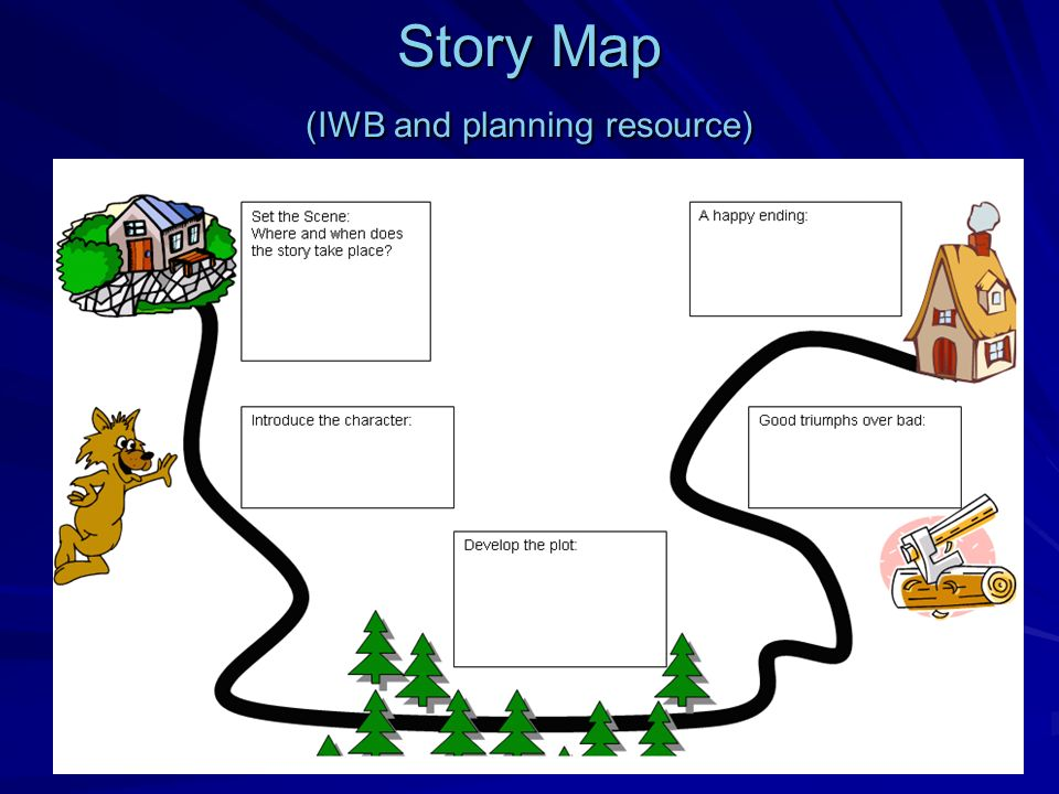 Story Map (IWB and planning resource)