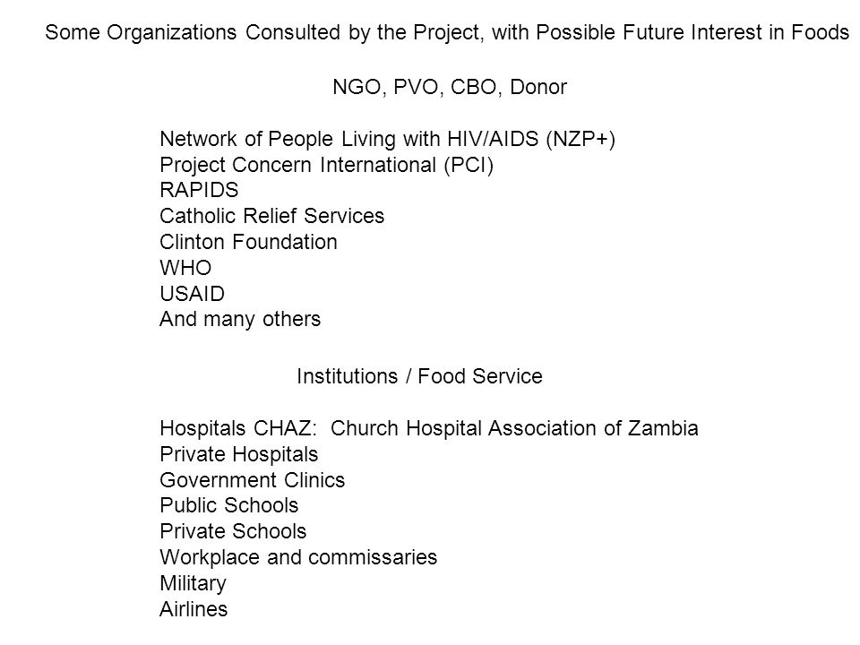 Some Organizations Consulted by the Project, with Possible Future Interest in Foods