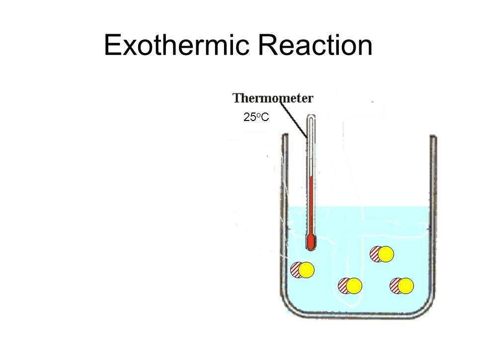 Exothermic Reaction 25oC
