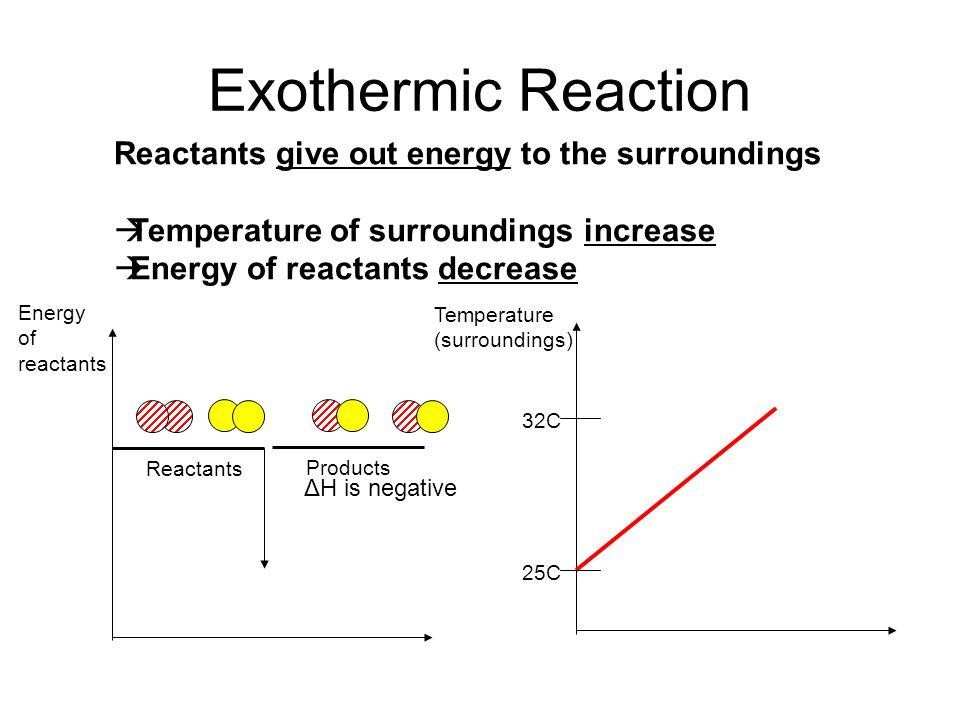 thermochemistry temperature and endothermic reaction Classifythemasexothermicorendothermic background thermochemistryisthestudyof  duringareaction,thetemperatureof  endothermicreaction.