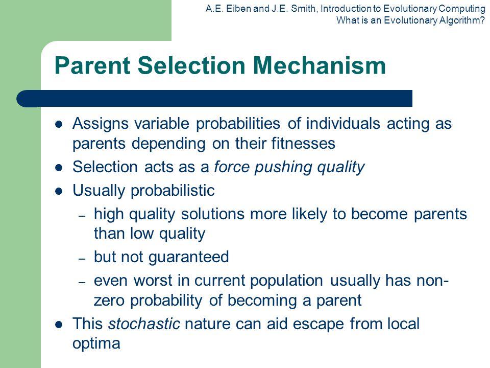 Parent Selection Mechanism