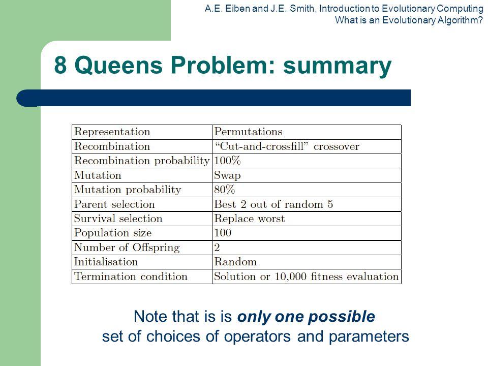 8 Queens Problem: summary