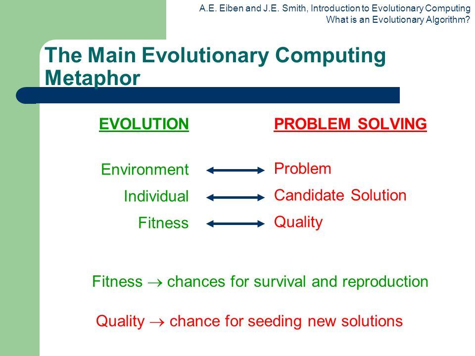 The Main Evolutionary Computing Metaphor