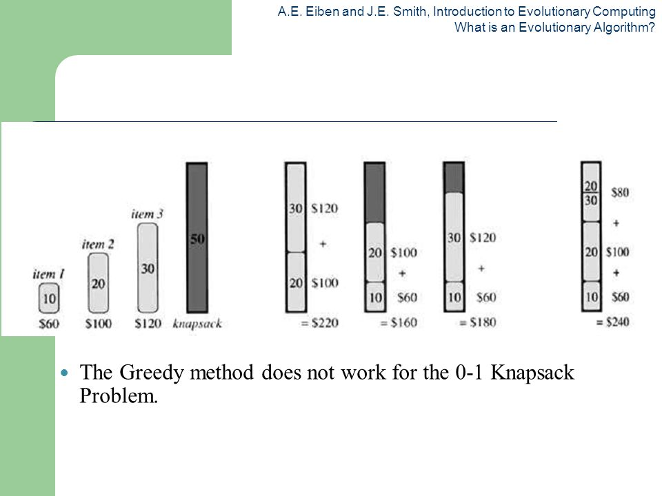 The Greedy method does not work for the 0-1 Knapsack Problem.
