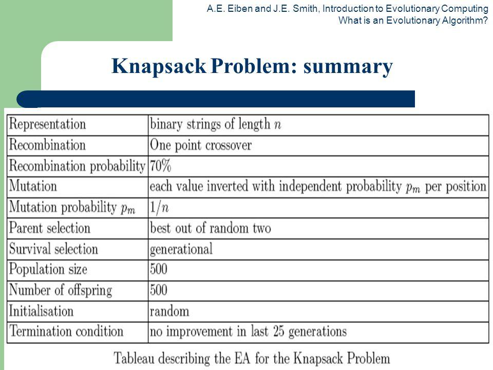Knapsack Problem: summary