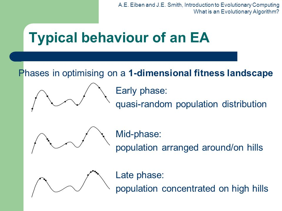 Typical behaviour of an EA