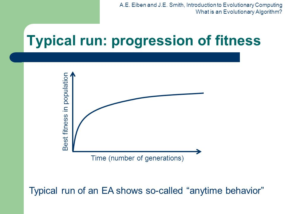 Typical run: progression of fitness