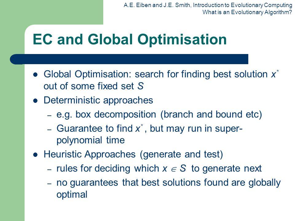 EC and Global Optimisation