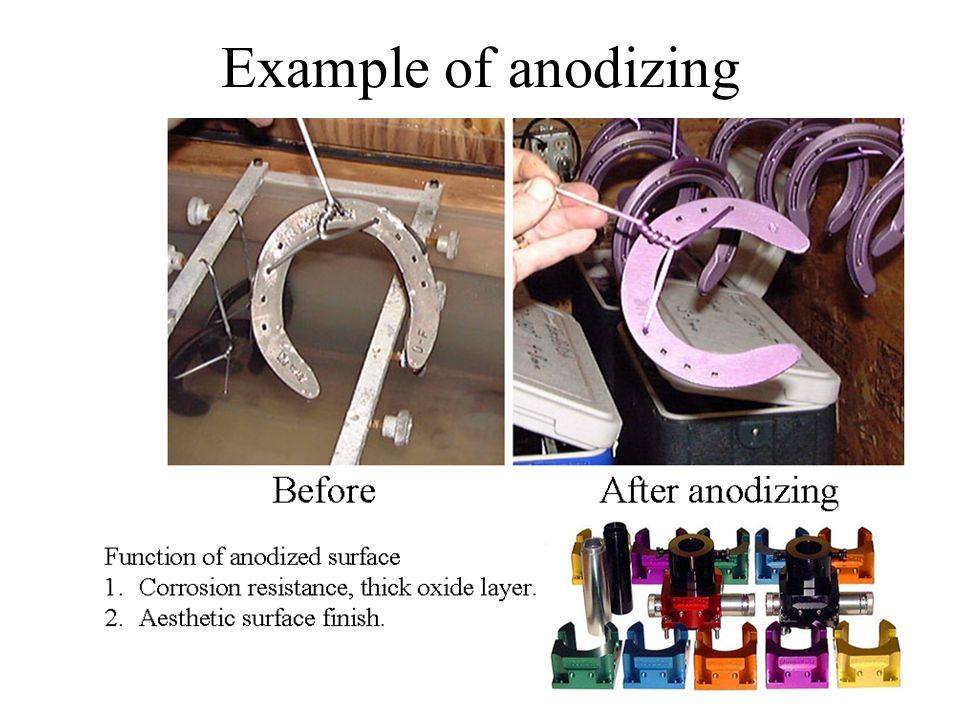 Example of anodizing