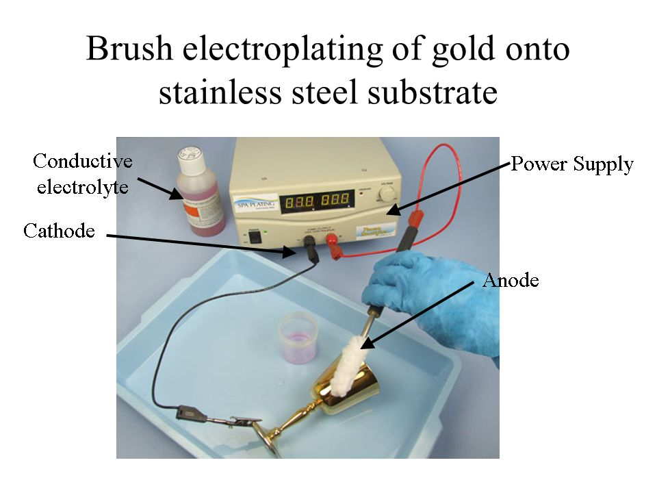 Brush electroplating of gold onto stainless steel substrate