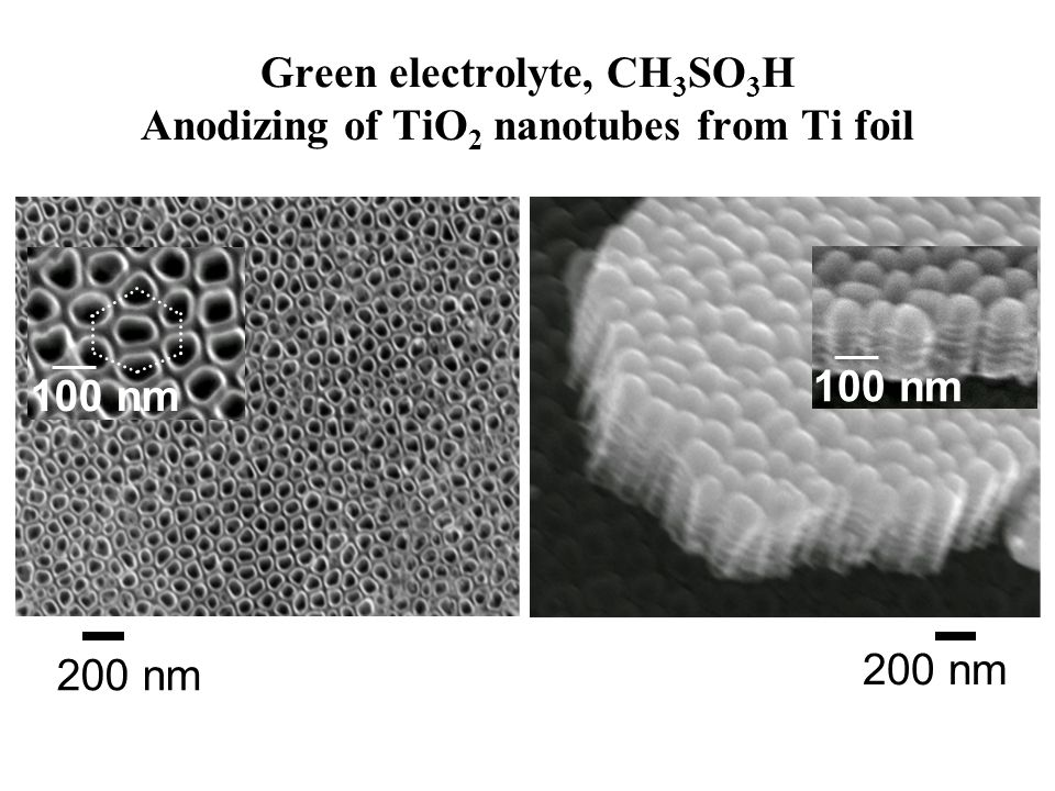 Green electrolyte, CH3SO3H Anodizing of TiO2 nanotubes from Ti foil