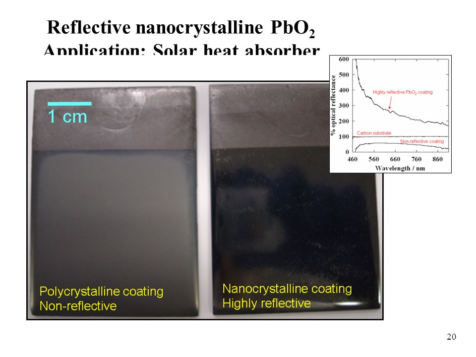Reflective nanocrystalline PbO2 Application: Solar heat absorber