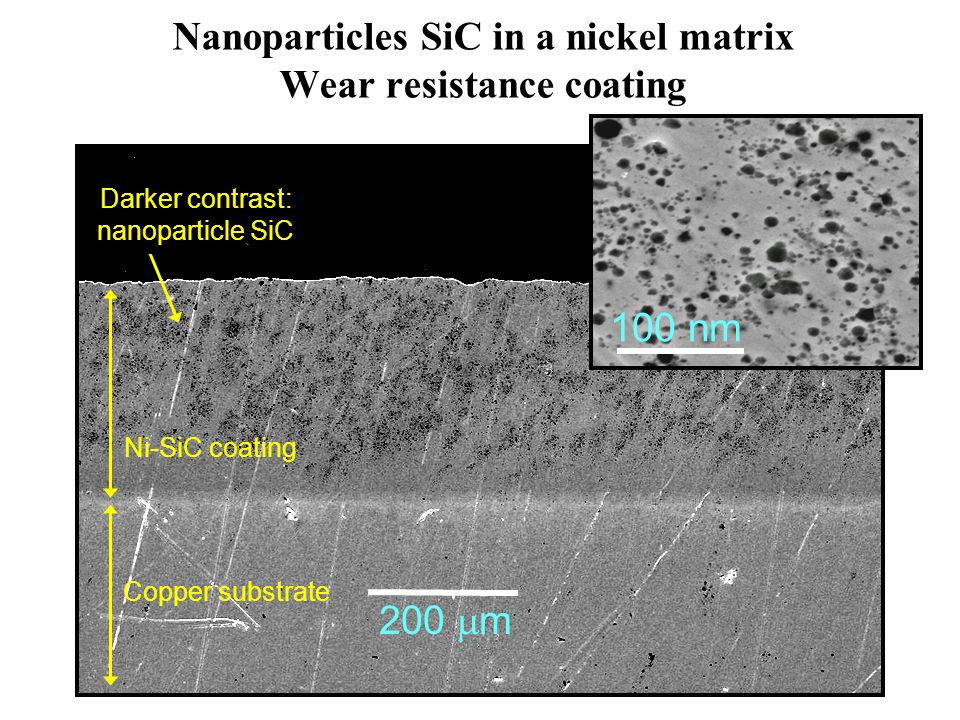 Nanoparticles SiC in a nickel matrix Wear resistance coating