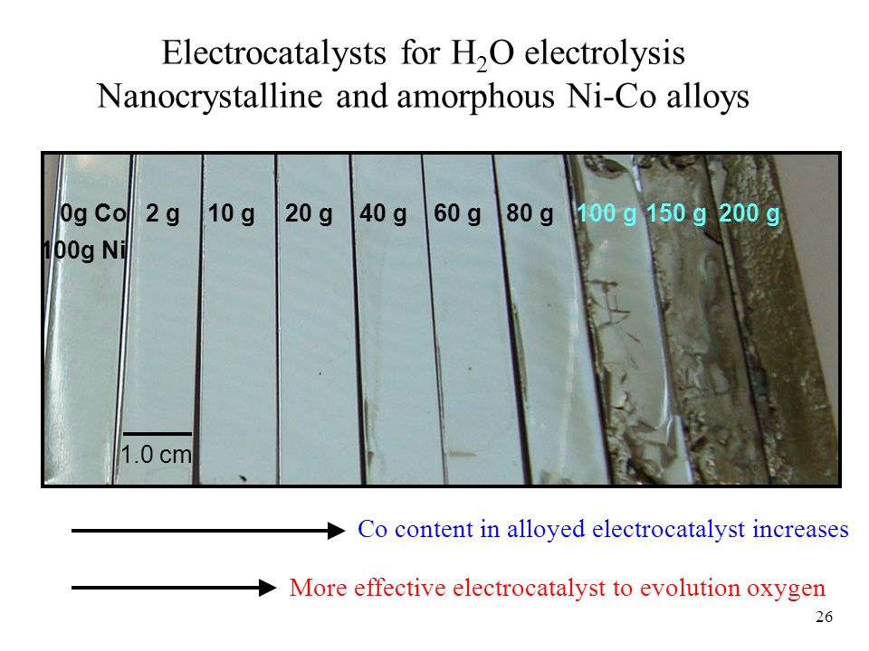 Electrocatalysts for H2O electrolysis Nanocrystalline and amorphous Ni-Co alloys